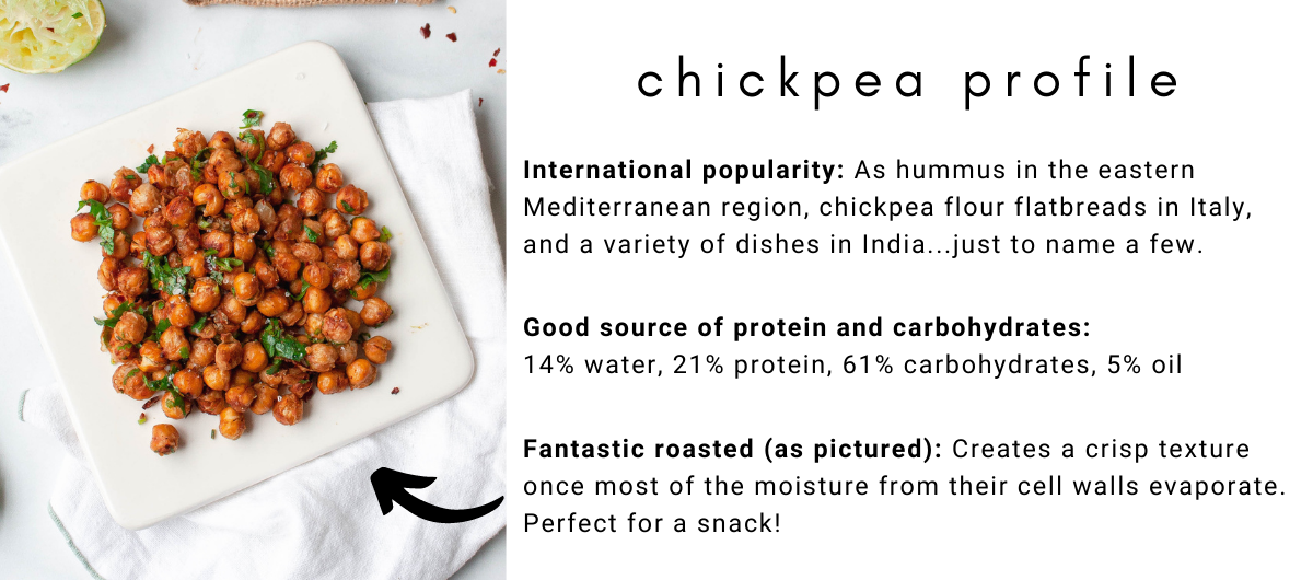 chickpea facts